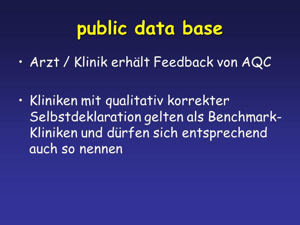 public data base Arzt / Klinik erhält Feedback von AQC