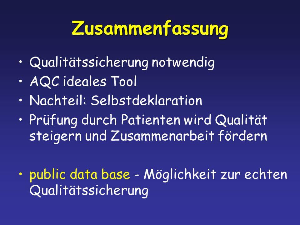 Zusammenfassung Qualitätssicherung notwendig AQC ideales Tool