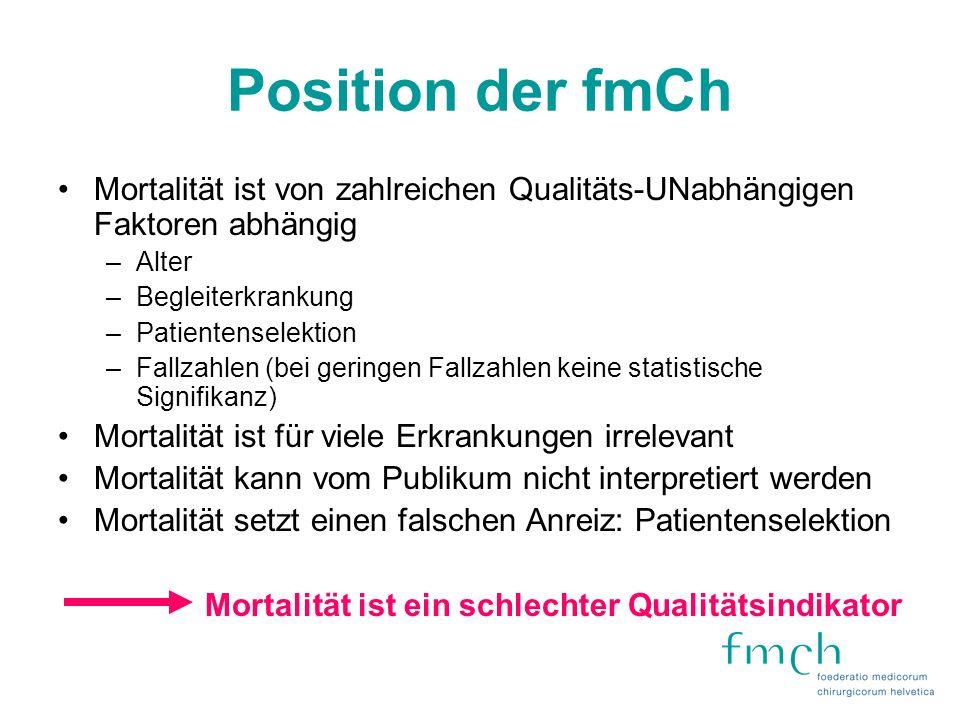 Position der fmCh Mortalität ist von zahlreichen Qualitäts-UNabhängigen Faktoren abhängig. Alter. Begleiterkrankung.