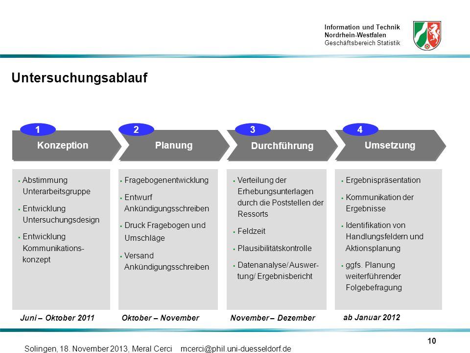 Untersuchungsablauf 1 3 4 2 Konzeption Planung Durchführung Umsetzung