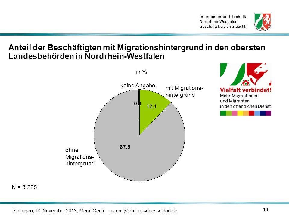 Anteil der Beschäftigten mit Migrationshintergrund in den obersten Landesbehörden in Nordrhein-Westfalen