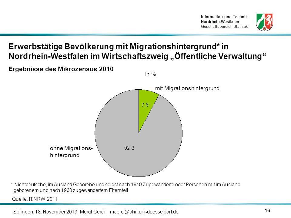 Erwerbstätige Bevölkerung mit Migrationshintergrund