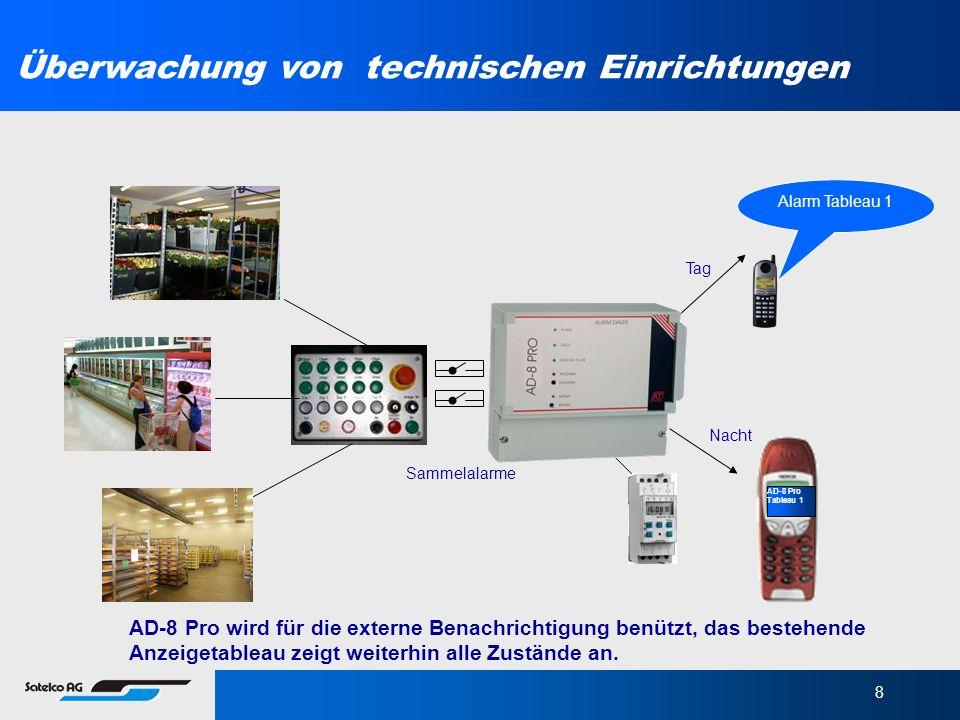Überwachung von technischen Einrichtungen