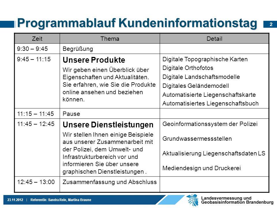 Programmablauf Kundeninformationstag