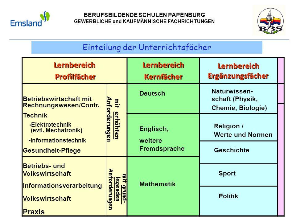 Lernbereich Profilfächer Kernfächer Lernbereich Ergänzungsfächer