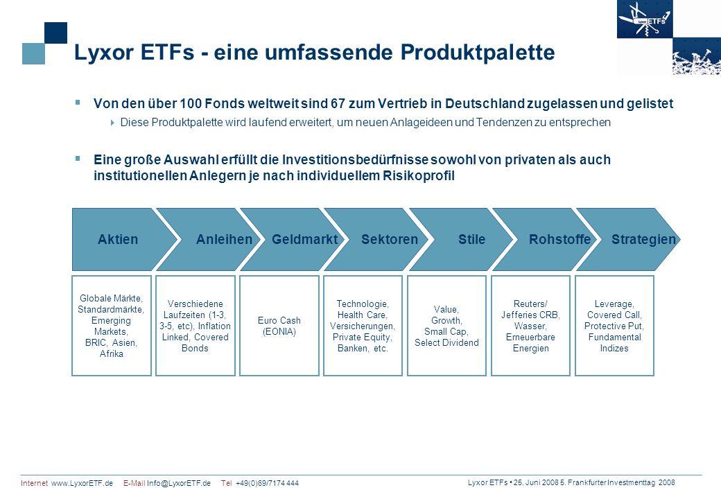 Lyxor ETFs - eine umfassende Produktpalette