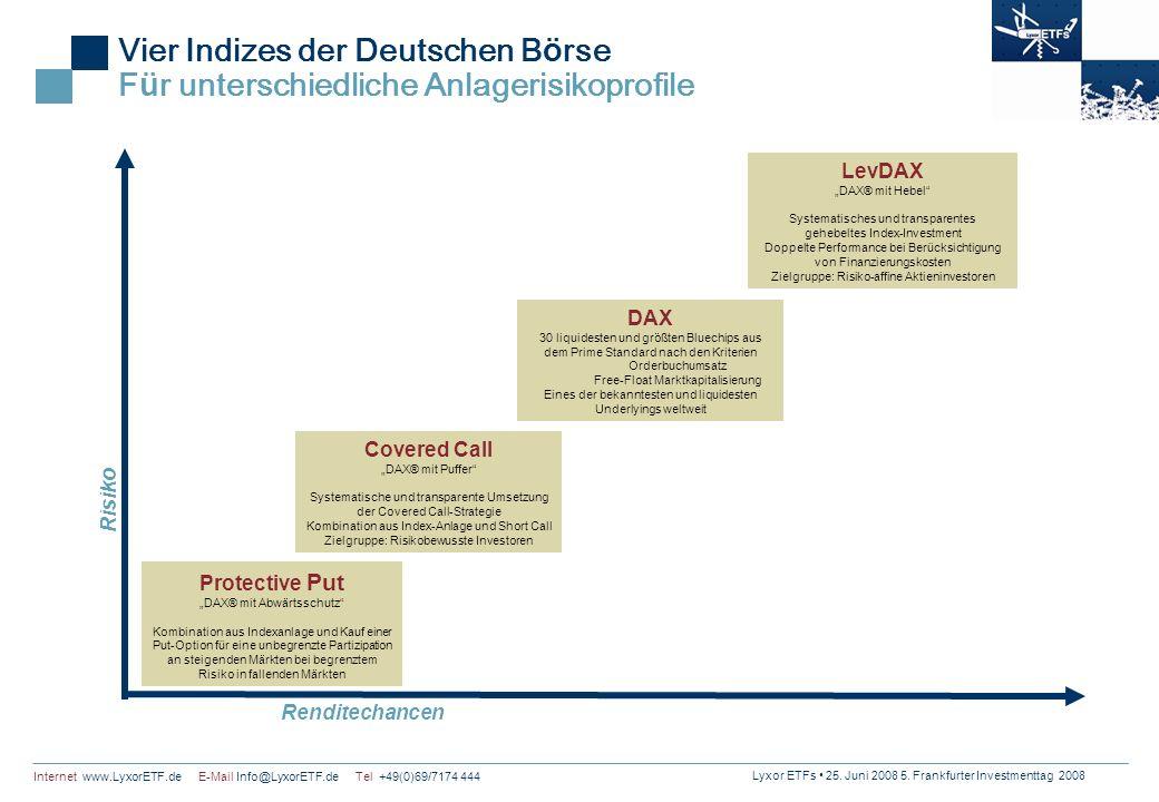 Vier Indizes der Deutschen Börse Für unterschiedliche Anlagerisikoprofile