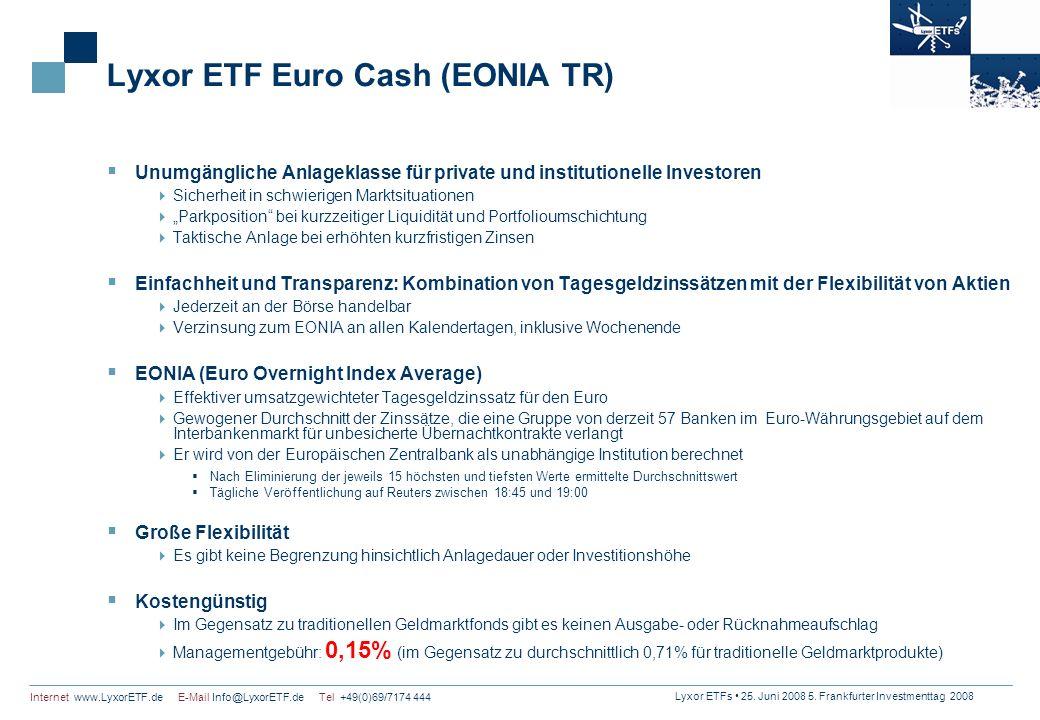 Lyxor ETF Euro Cash (EONIA TR)
