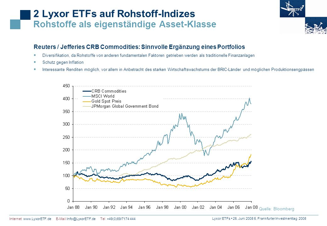 2 Lyxor ETFs auf Rohstoff-Indizes Rohstoffe als eigenständige Asset-Klasse