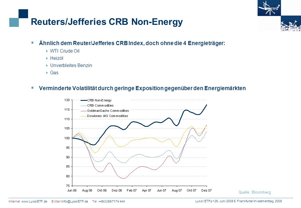 Reuters/Jefferies CRB Non-Energy