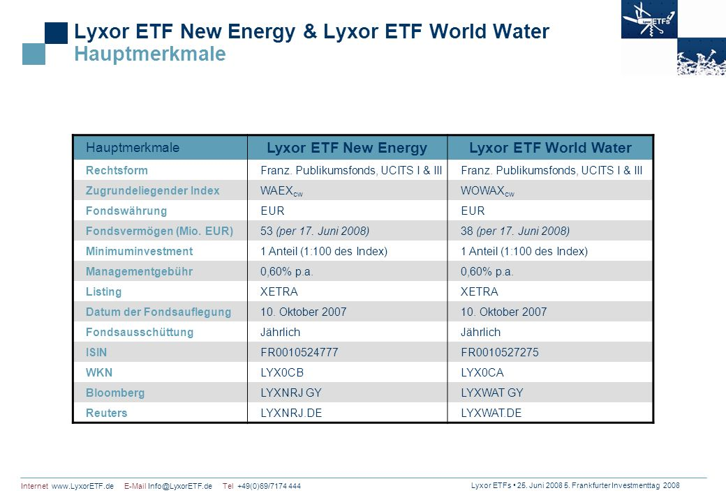 Lyxor ETF New Energy & Lyxor ETF World Water Hauptmerkmale