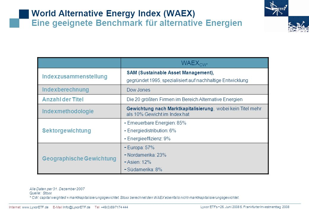 World Alternative Energy Index (WAEX) Eine geeignete Benchmark für alternative Energien