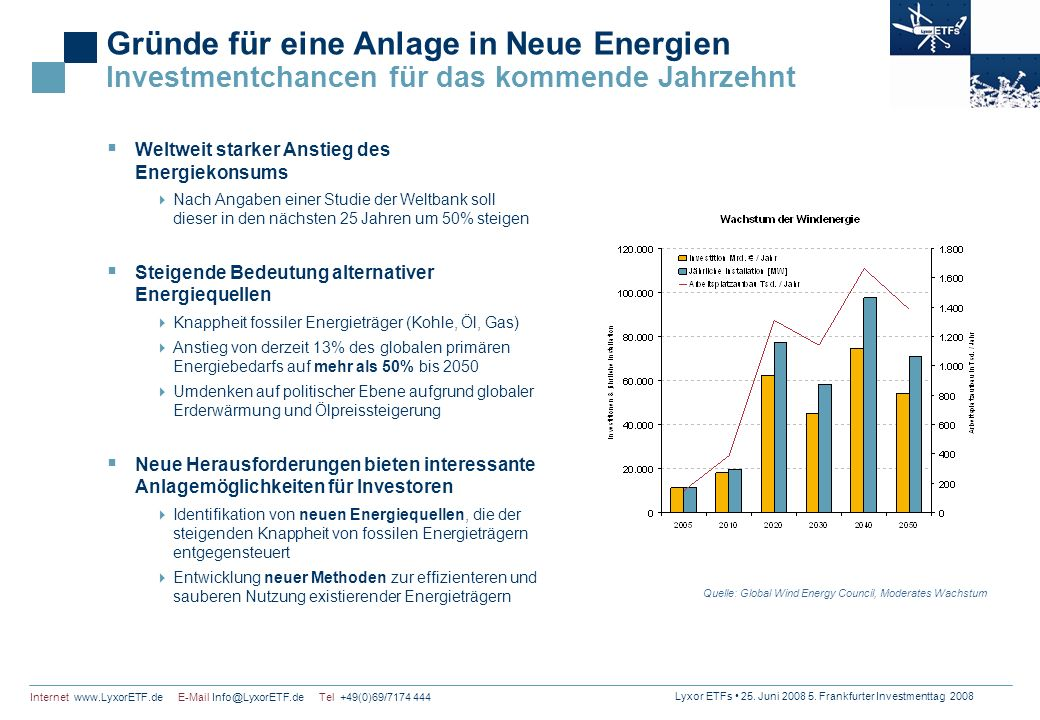 Quelle: Global Wind Energy Council, Moderates Wachstum