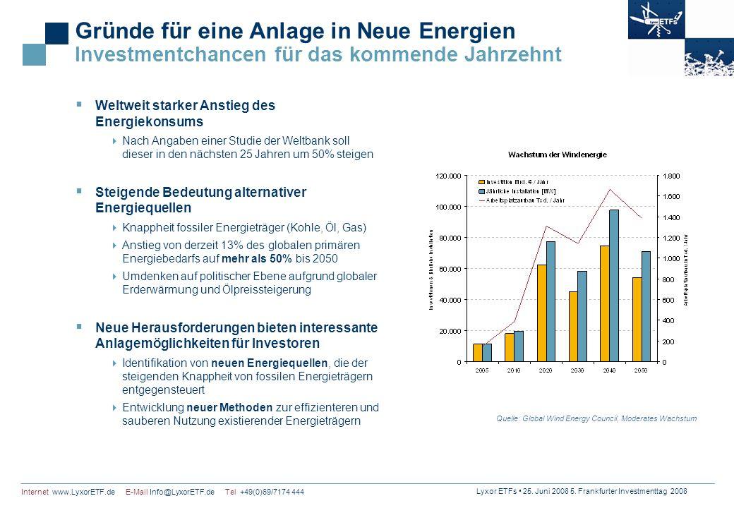 Quelle: Global Wind Energy Council, Moderates Wachstum