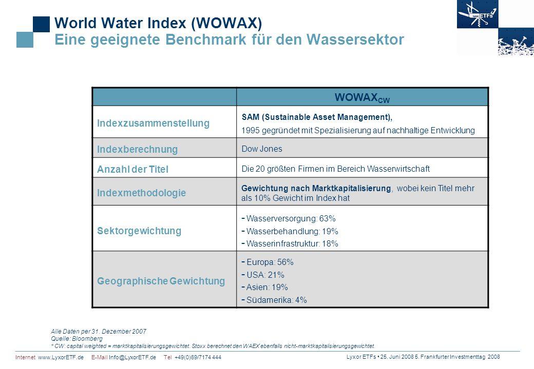 World Water Index (WOWAX) Eine geeignete Benchmark für den Wassersektor