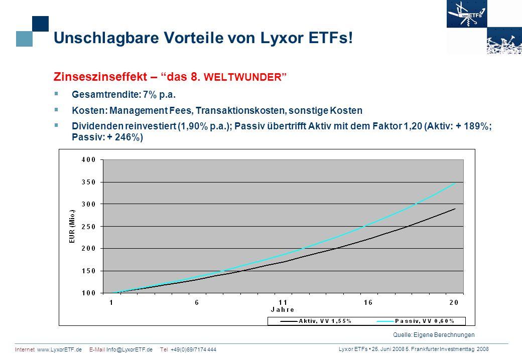 Unschlagbare Vorteile von Lyxor ETFs!