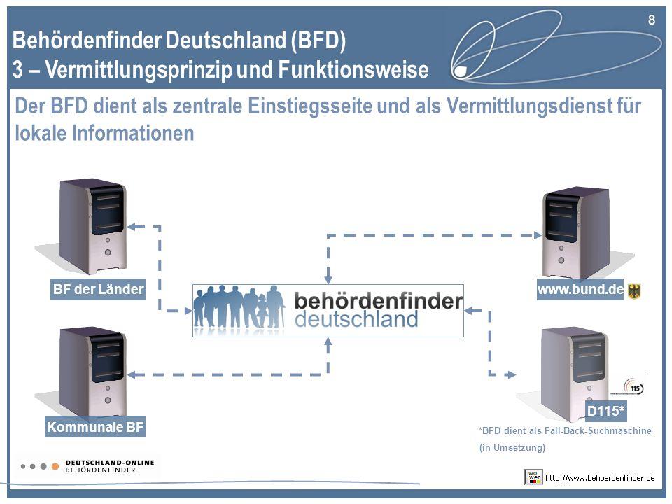 Behördenfinder Deutschland (BFD)