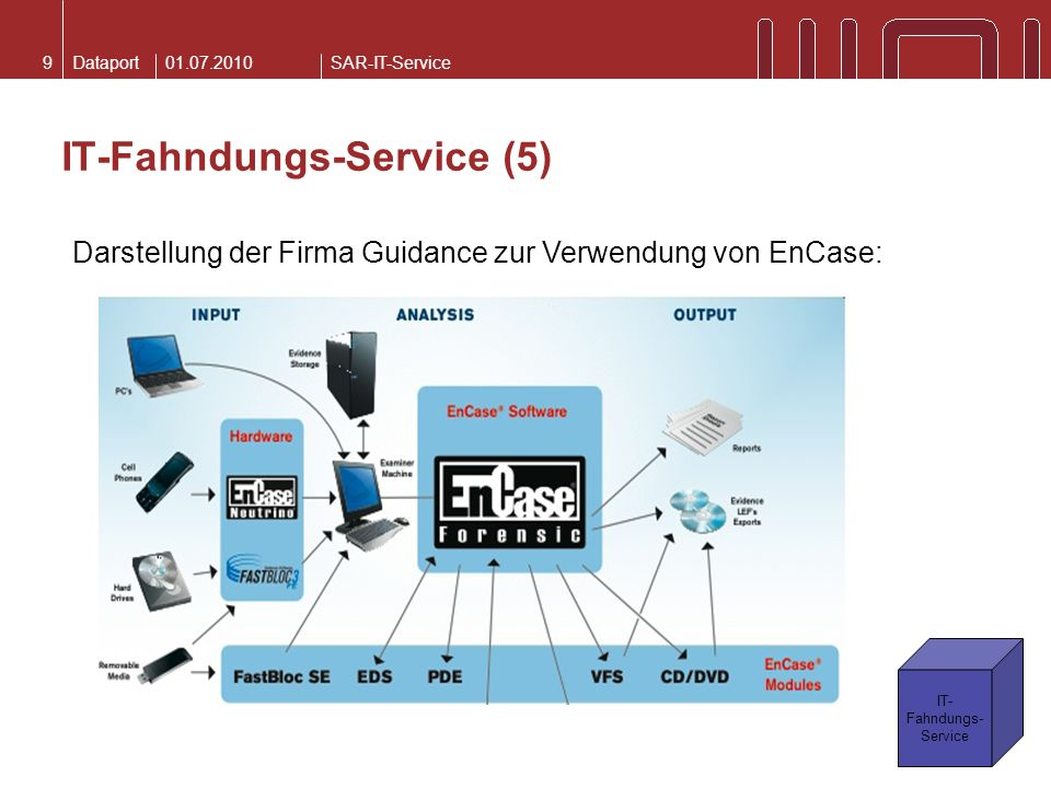 IT-Fahndungs-Service (5)