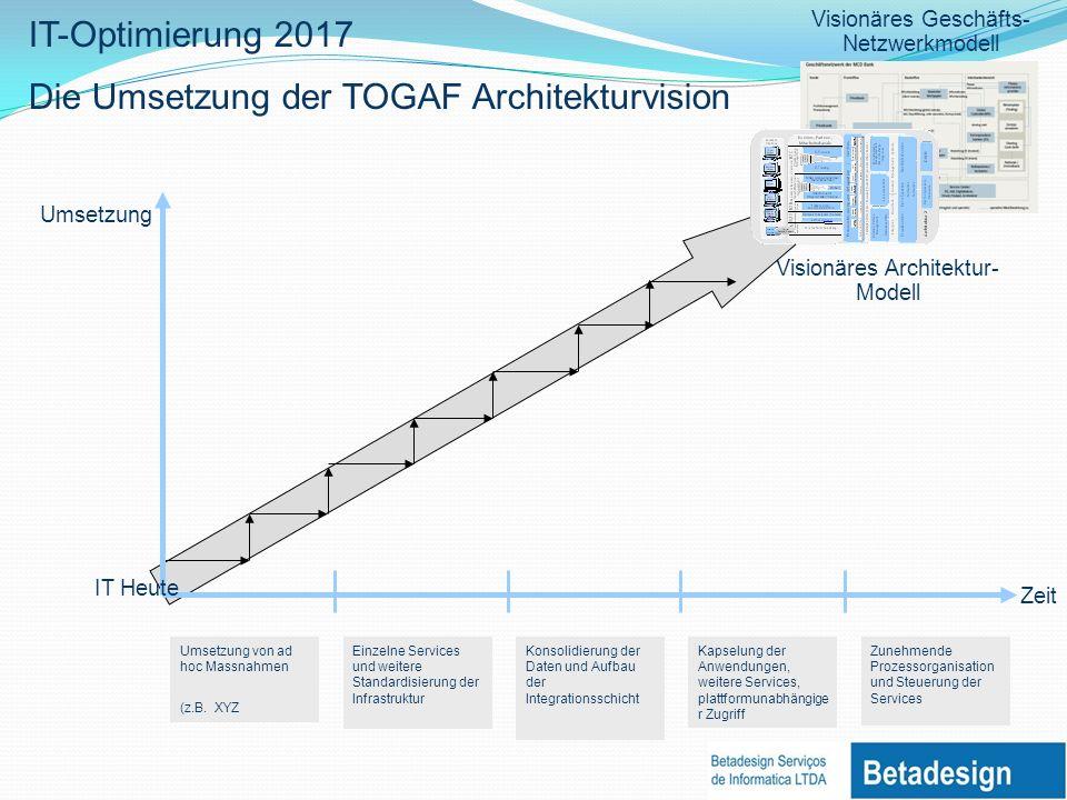 Die Umsetzung der TOGAF Architekturvision