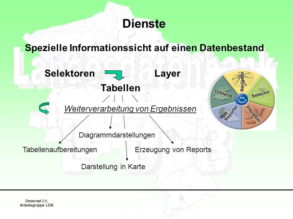 Dezernat 3.1, Arbeitsgruppe LDB