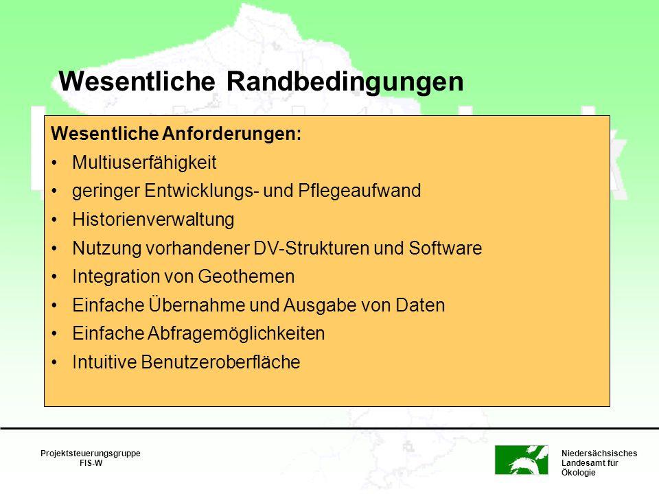 Projektsteuerungsgruppe FIS-W