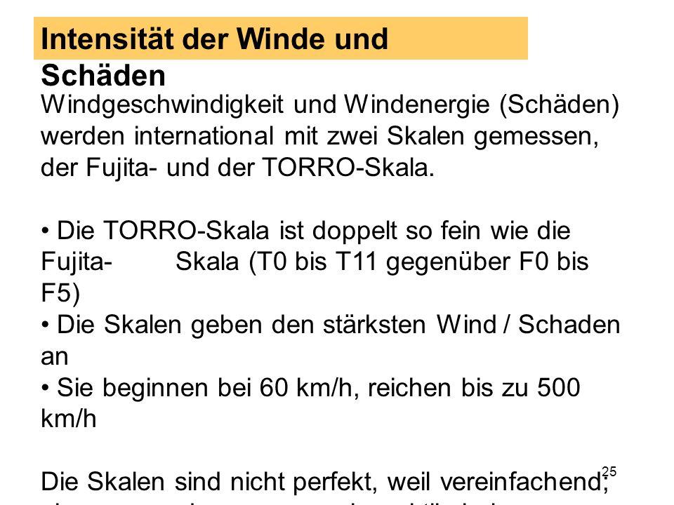 Intensität der Winde und Schäden