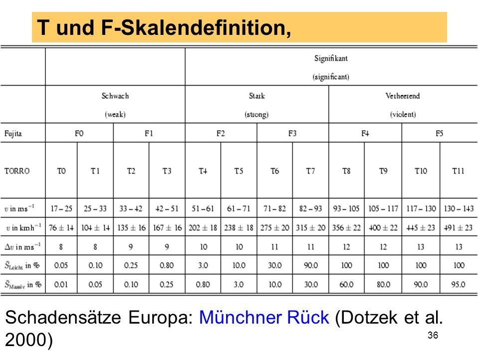 T und F-Skalendefinition, Schadensätze
