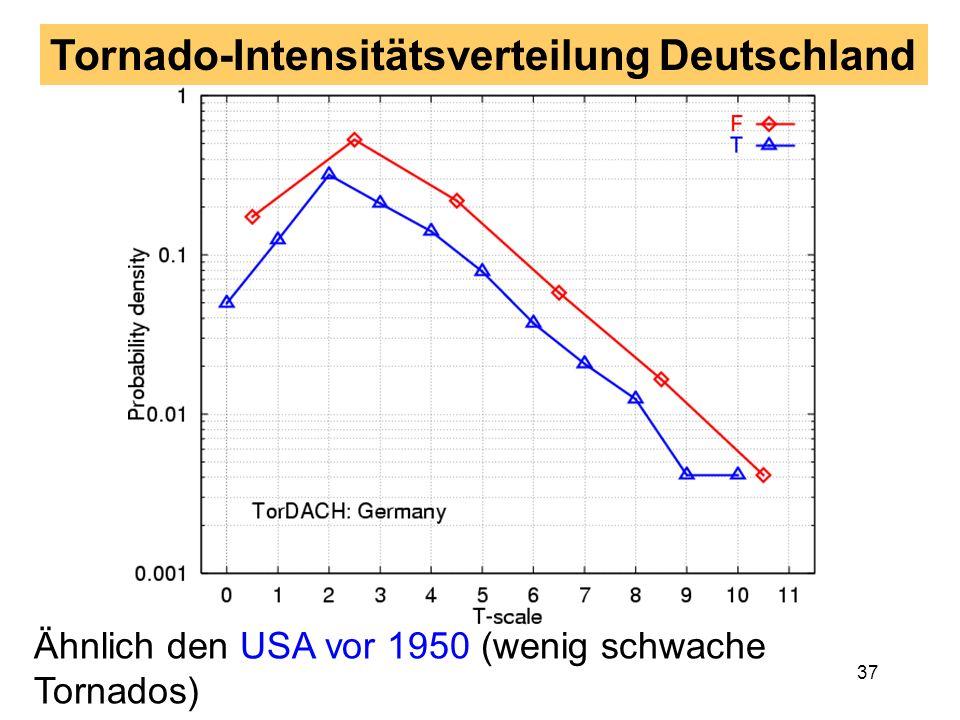 Tornado-Intensitätsverteilung Deutschland
