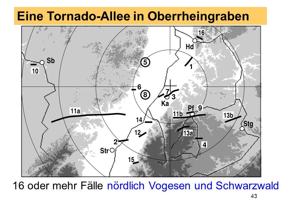 Eine Tornado-Allee in Oberrheingraben