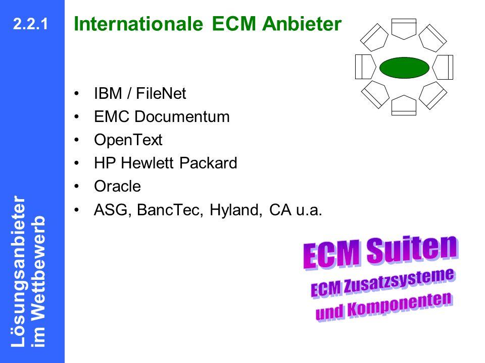 Internationale ECM Anbieter