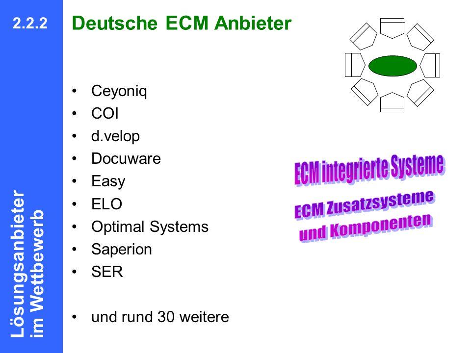 ECM integrierte Systeme