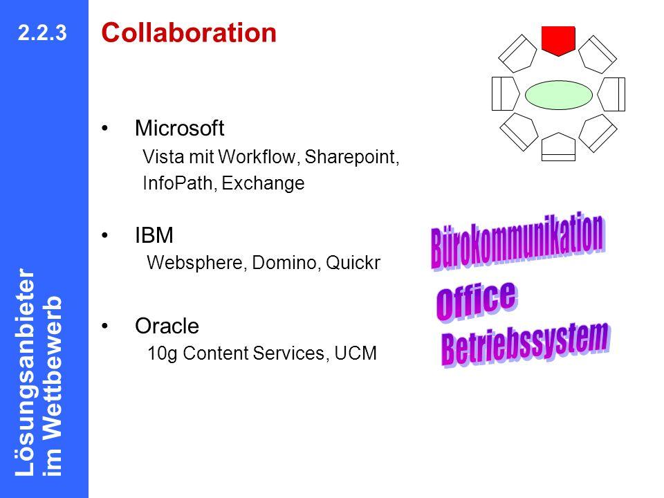 Bürokommunikation Office Betriebssystem Collaboration