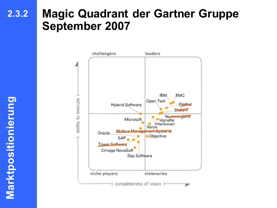Magic Quadrant der Gartner Gruppe September 2007