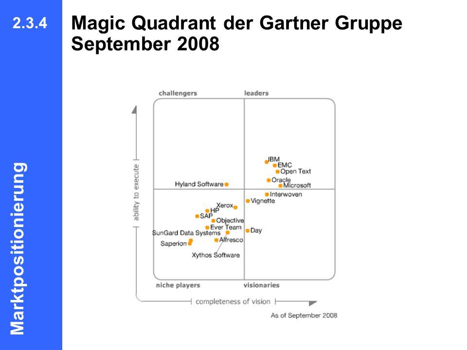 Magic Quadrant der Gartner Gruppe September 2008