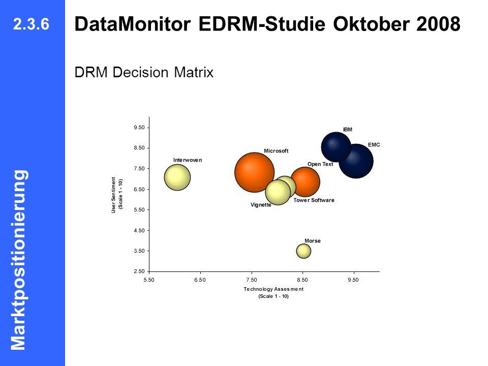 DataMonitor EDRM-Studie Oktober 2008