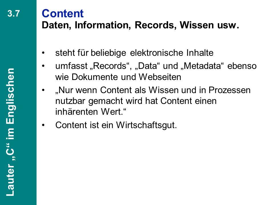 Content Daten, Information, Records, Wissen usw.