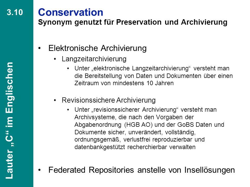 Conservation Synonym genutzt für Preservation und Archivierung