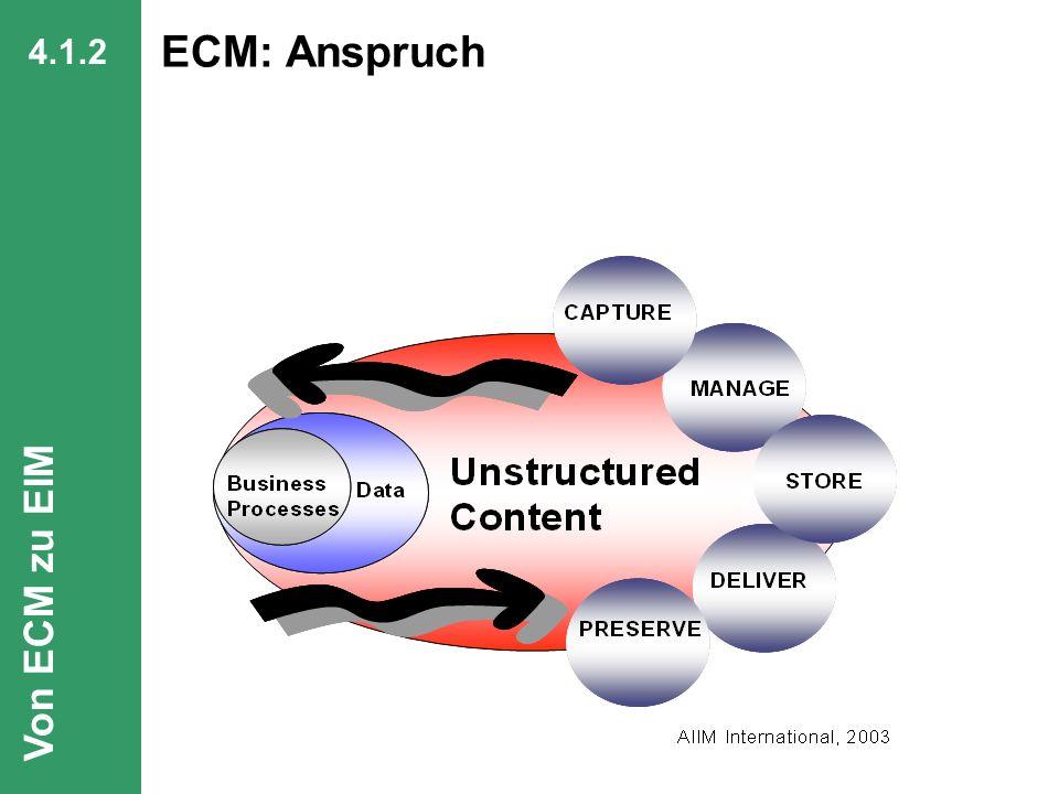 ECM: Anspruch Von ECM zu EIM 4.1.2 PROJECT CONSULT