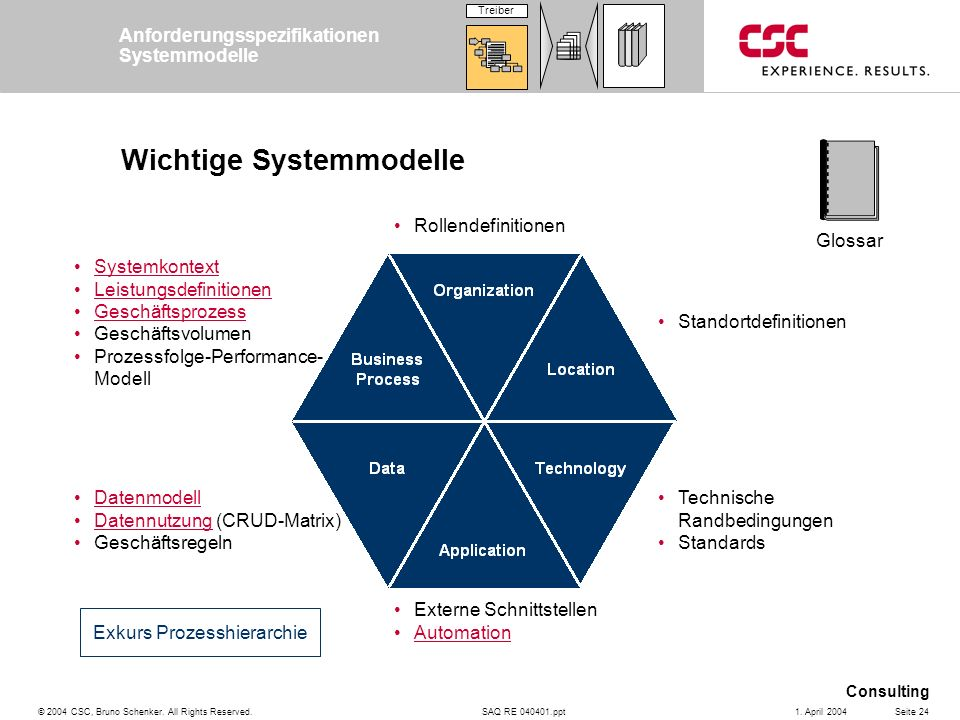 Wichtige Systemmodelle