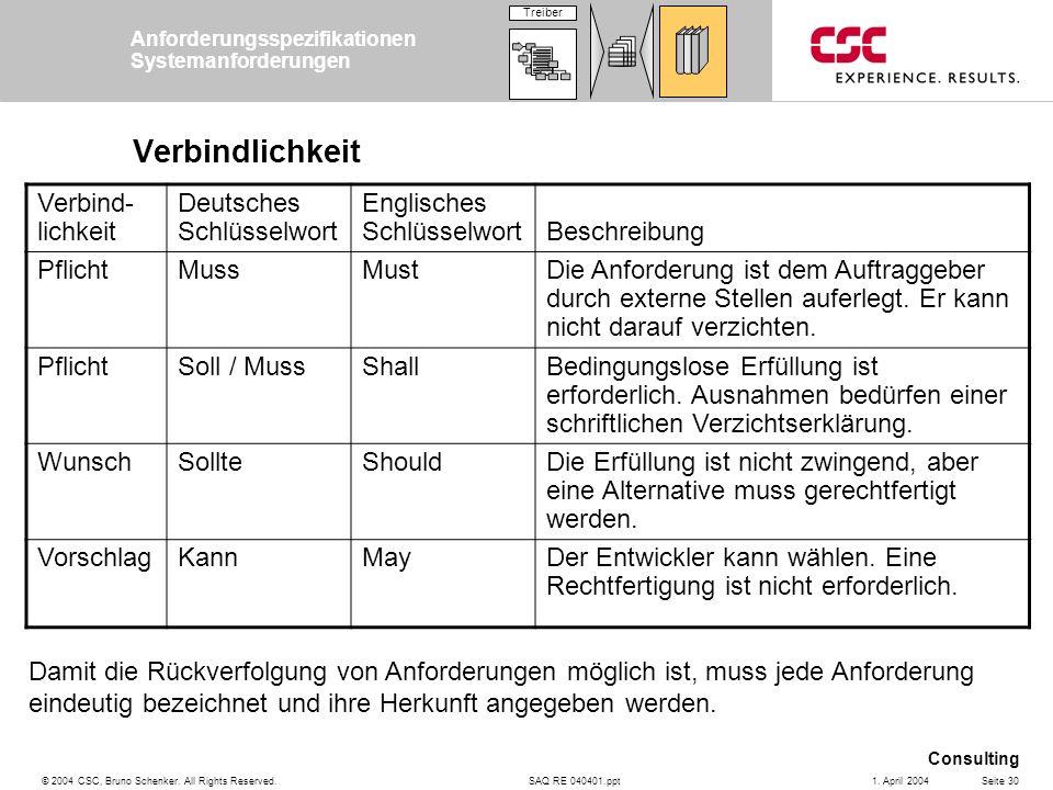 Verbindlichkeit Verbind-lichkeit Deutsches Schlüsselwort