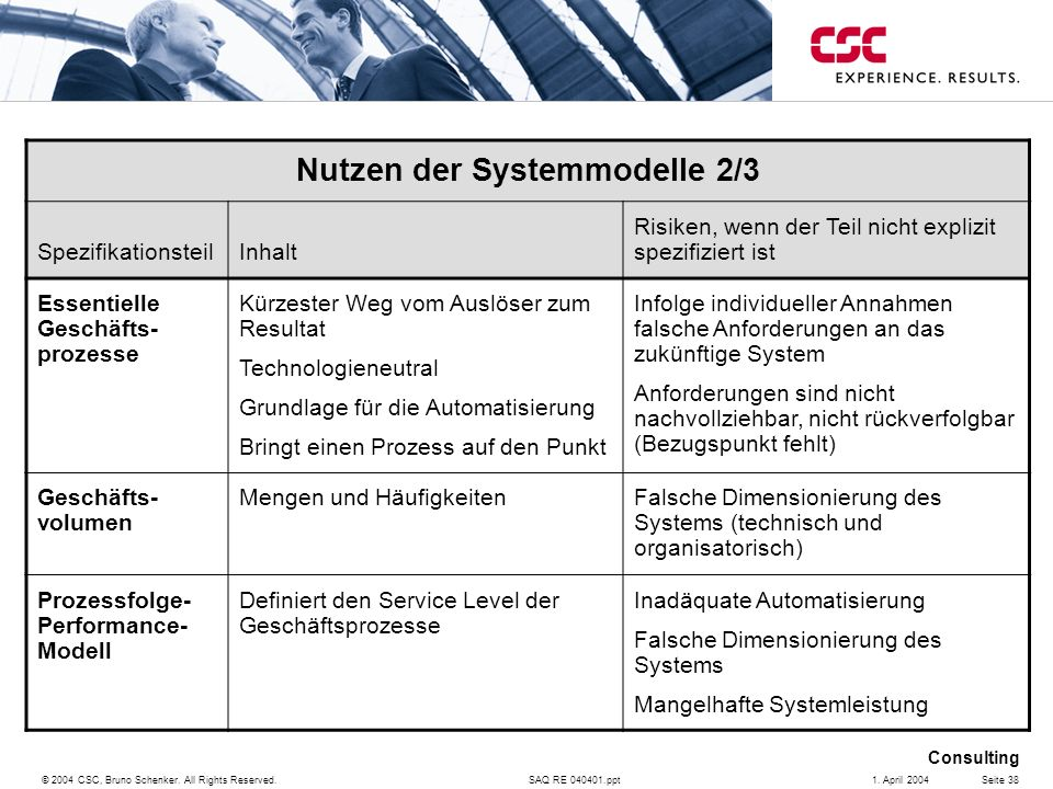 Nutzen der Systemmodelle 2/3