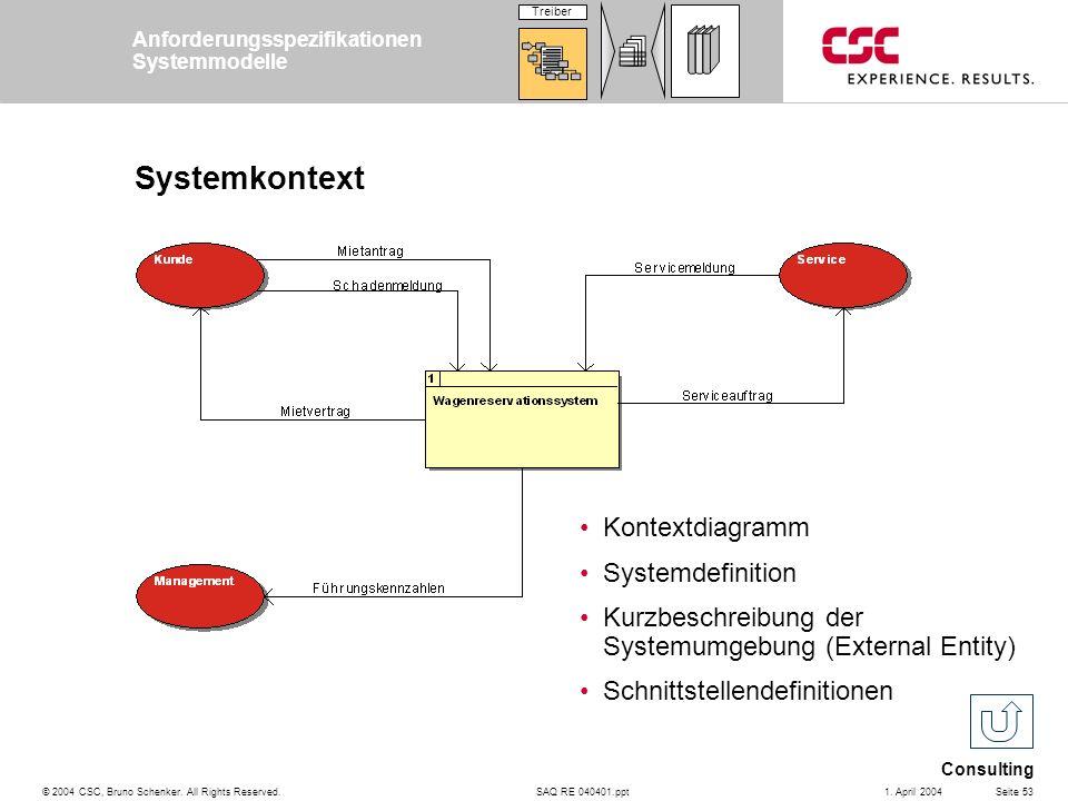 Systemkontext Kontextdiagramm Systemdefinition