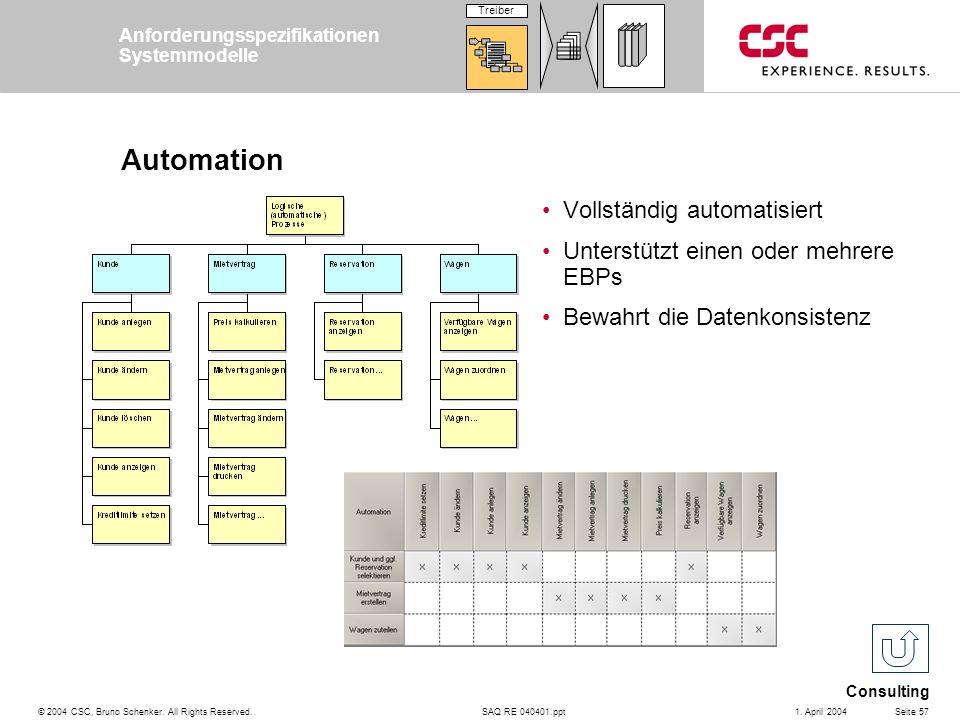 Automation Vollständig automatisiert