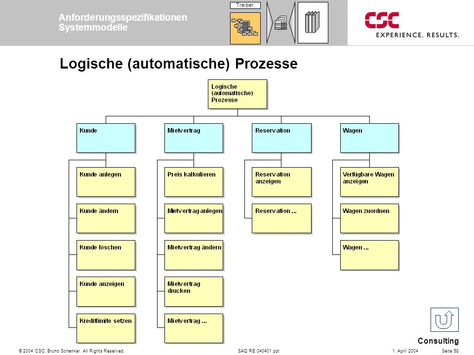 Logische (automatische) Prozesse