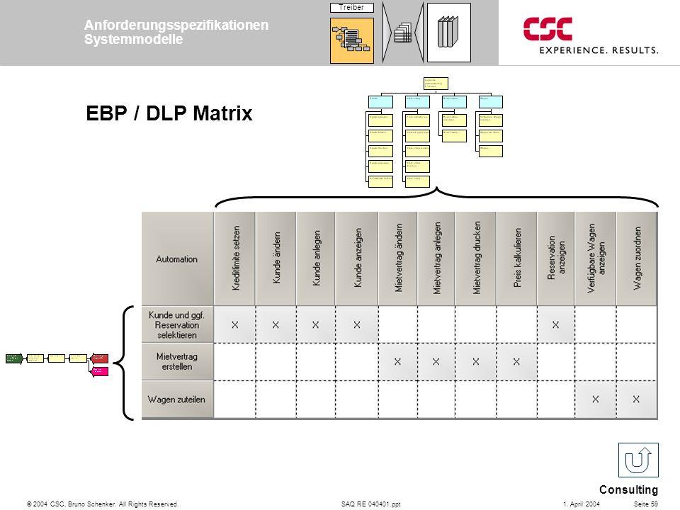 EBP / DLP Matrix Anforderungsspezifikationen Systemmodelle Treiber