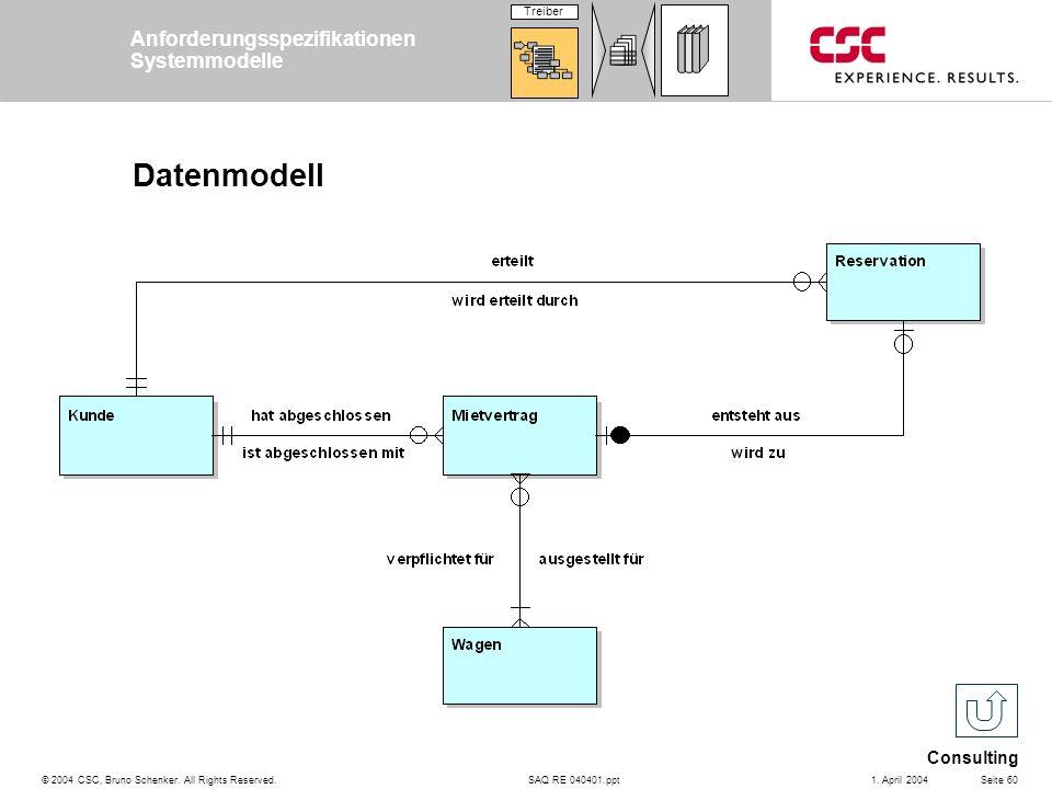 Datenmodell Anforderungsspezifikationen Systemmodelle Treiber