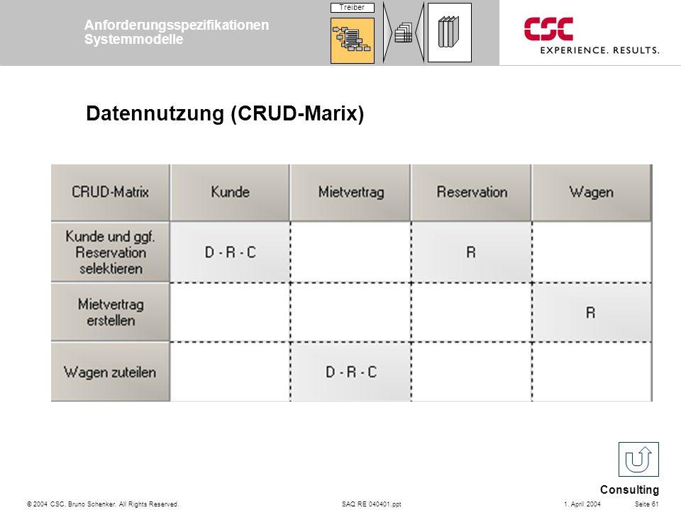 Datennutzung (CRUD-Marix)