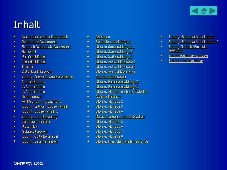 Inhalt Komponente einer Datenbank Relationale Datenbank