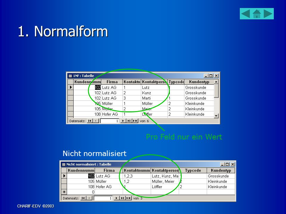 1. Normalform Pro Feld nur ein Wert Nicht normalisiert