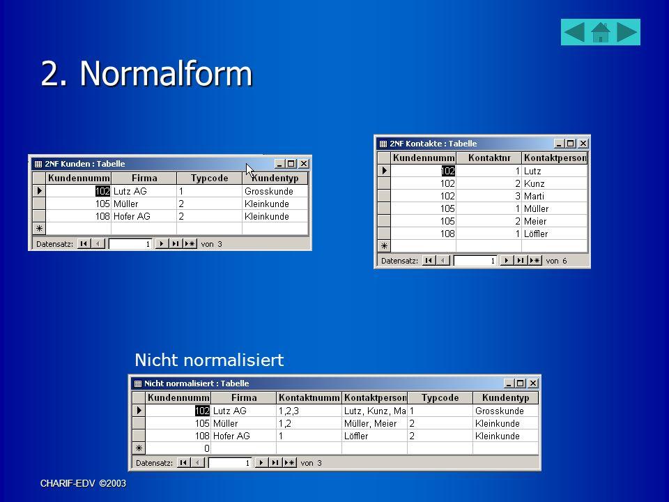 2. Normalform Nicht normalisiert CHARIF-EDV ©2003
